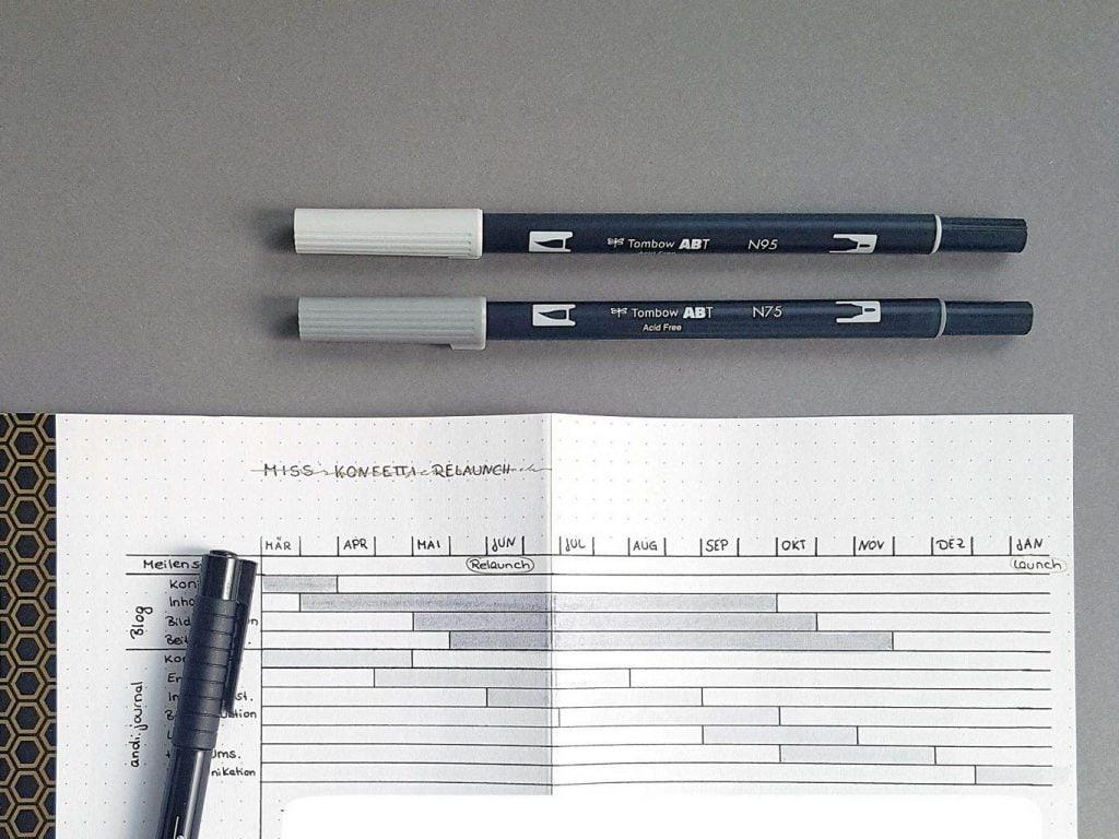 Bullet Journal Projektplan